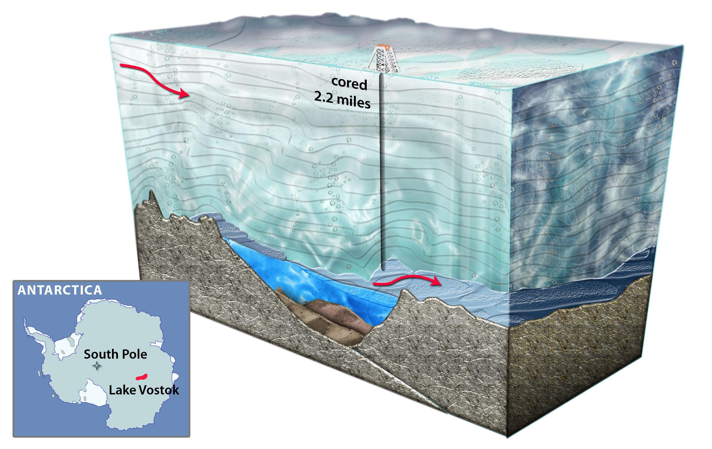"""Русские обнаружили на дне антарктического озера """"Восток"""" – 100 метровую золотую свастику"""