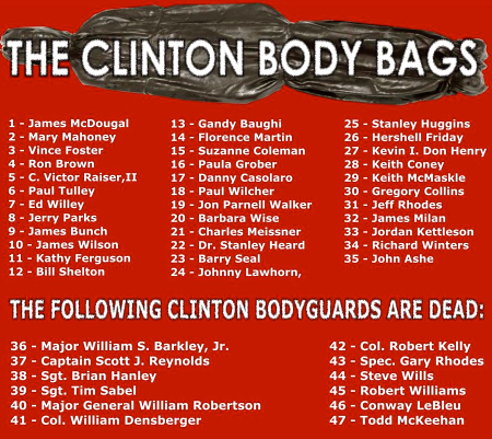 Add Another Name to the List - FBI Agent Looking Into Clintons Commits Suicide Dffd5