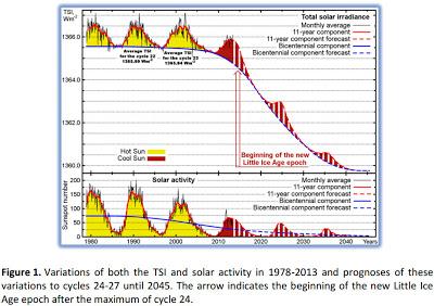 """Científicos rusos aseguran que nos adentramos a una """"mini-era de hielo"""": 2030-2040"""