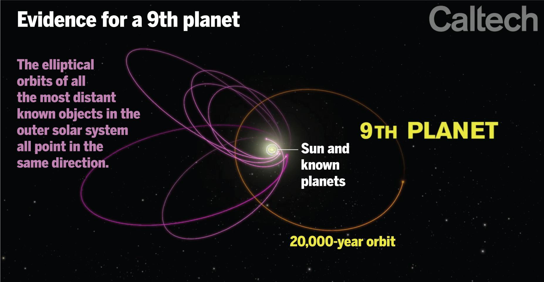 Científicos USA confirman los temores de sus homólogos rusos sobre las repercusiones del nuevo planeta sobre el nuestro