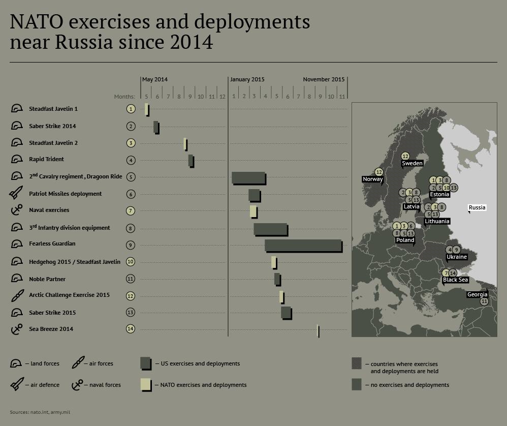 Rusia despliega su ejército en Siria (Actualizado: Ministerio de Defensa lo desmiente)