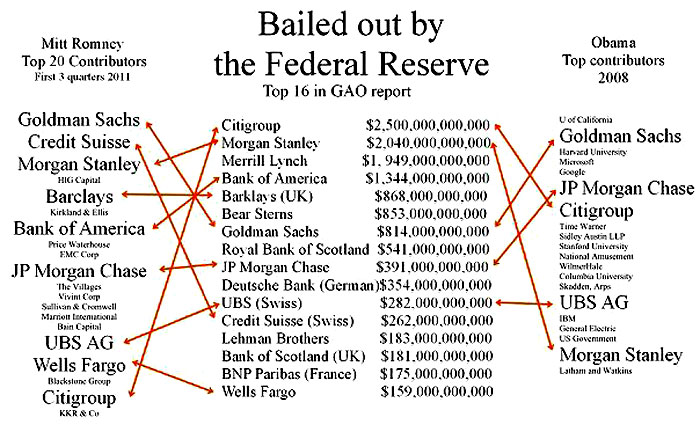 El plan de Trump incluye auditar la Reserva Federal y el retorno al patrón-oro, según el Consejo de Seguridad ruso